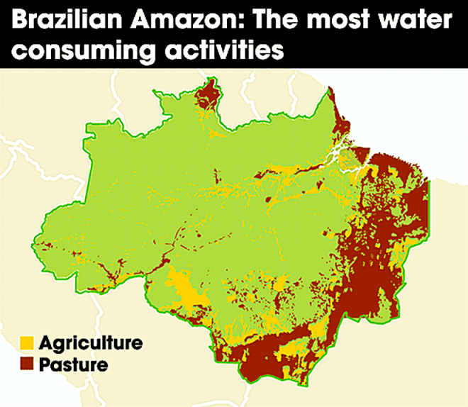 water-consumption-Brazil
